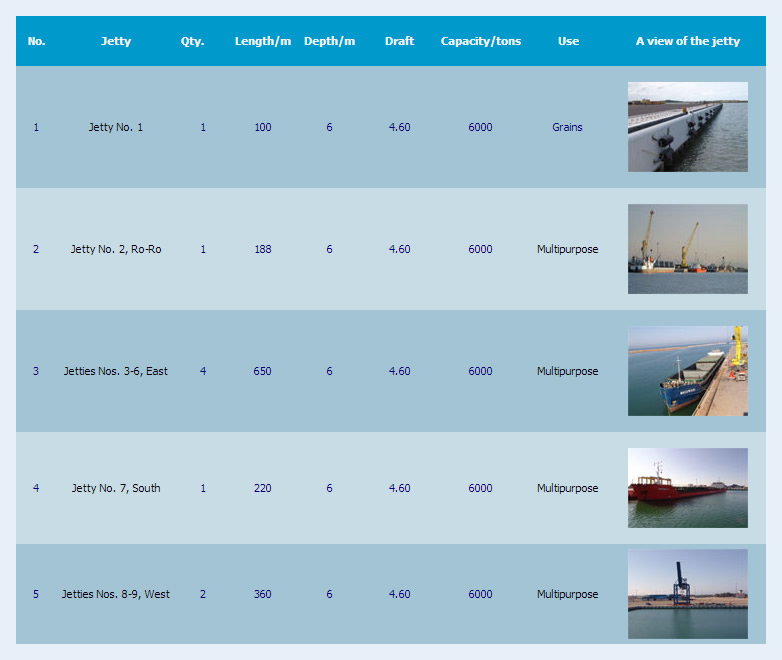 Amirabad Port Facilities Jetties