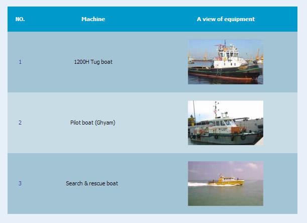 Amirabad Port Facilities Marine Equipment