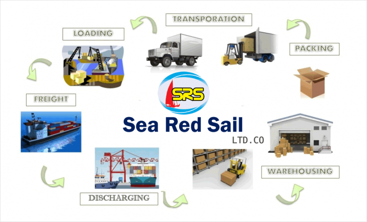 Door to Door Service SeaRedSail
